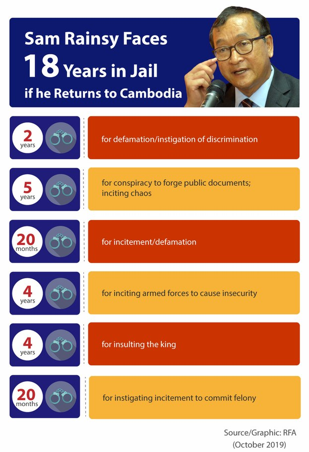 Sam Rainsy Case