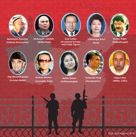 A report by the Uyghur Human Rights Project found that Chinese authorities have interned, imprisoned or forcibly disappeared 338 Uyghur intellectuals since April 2017. Here are 10 prominent Uyghur intellectual figures whose detentions were confirmed by RFA's Uyghur Service: